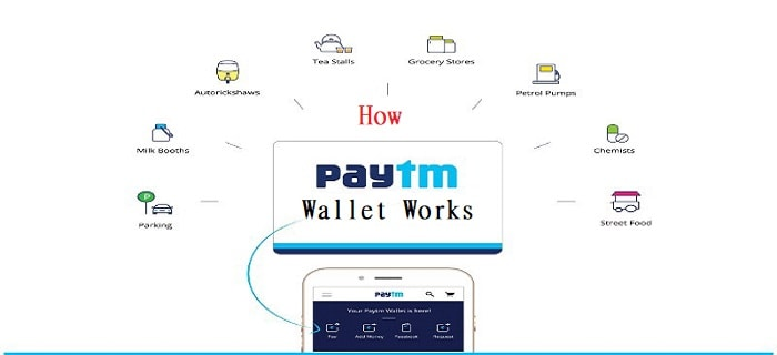 HOW PAYTM WALLET WORKS